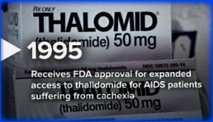 Thalidomid, 1995