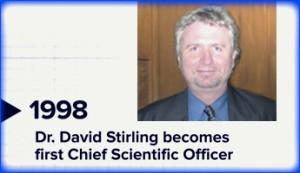 Celgene, Dr. David Stirling