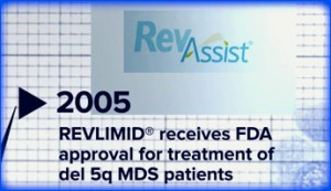 Revlimid receives FDA approval for MDS