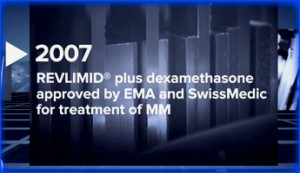 Revlimid approved by EMA and SwissMedic for MM