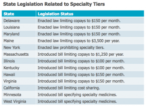 State Legislation Related to Specialty Tiers