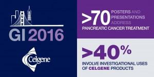 Celgene pancreatic cancer treatment