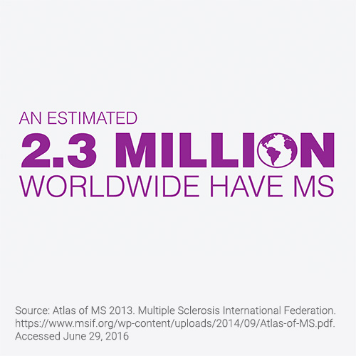 An estimated 2.3 million worldwide have MS