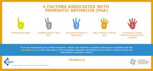 Psoriatic Arthritis Awareness Day 2016