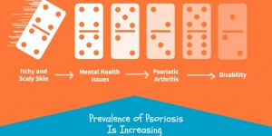 A call for improved access to psoriasis treatment