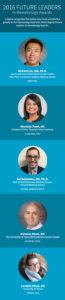 Celgene 2016 Future Leaders in Hematology Awards