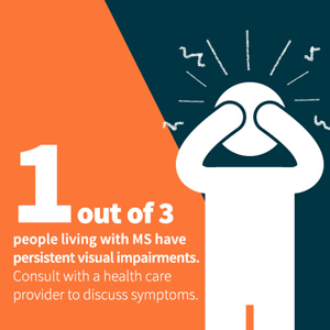 1 out of 3 people living with MS have persistent visual impairments.
