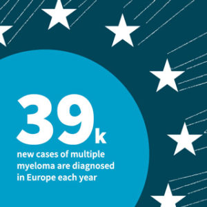 39K new cases of multiple myeloma are diagnosed in Europe each year.