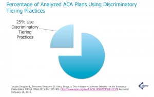 Discriminatory Tiering Practices chart