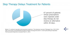 Step Therapy Delays Treatment