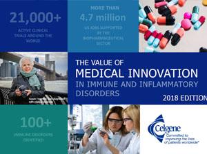 Value of Medical Innovation I&I Source Book
