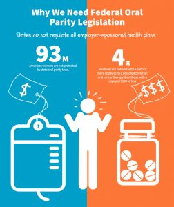 Why We Need Federal Oral Parity Legislation