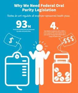 Why We Need Federal Oral Parity Legislation